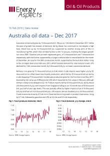 Australia oil data – Dec 2017 cover image