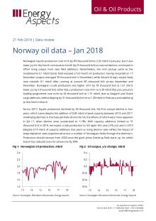 Norway oil data – Jan 2018 cover image