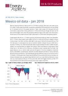 Mexico oil data – Jan 2018 cover image