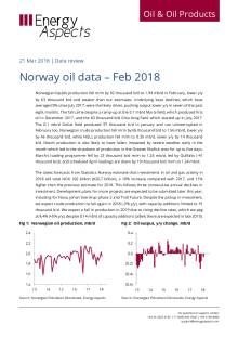 Norway oil data – Feb 2018 cover image
