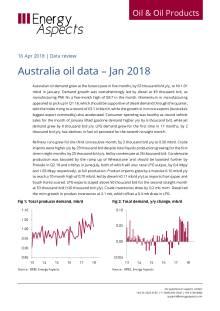 2018-04 Oil - Data review - Australia oil data – Jan 2018 cover