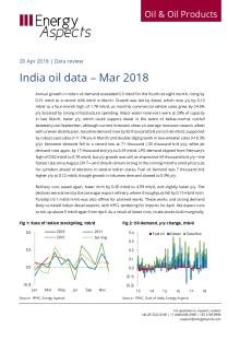 India oil data – Mar 2018 cover image