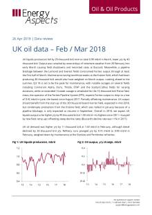 UK oil data – Feb / Mar 2018 cover image