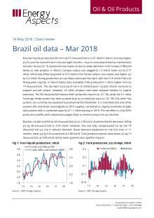 Brazil oil data – Mar 2018 cover image