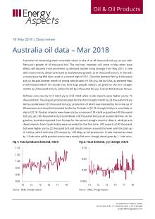 2018-05 Oil - Data review - Australia oil data – Mar 2018 cover