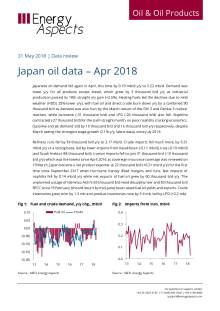 Japan oil data – Apr 2018 cover image