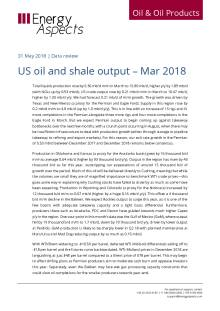 US oil and shale output – Mar 2018 cover image