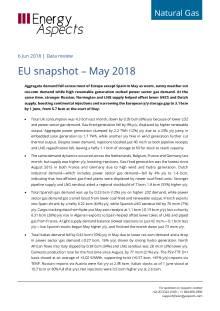 EU snapshot – May 2018 cover image