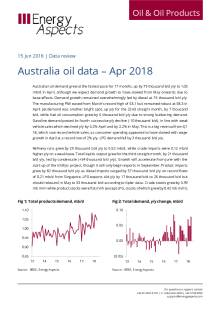 2018-06 Oil - Data review - Australia oil data – Apr 2018 cover