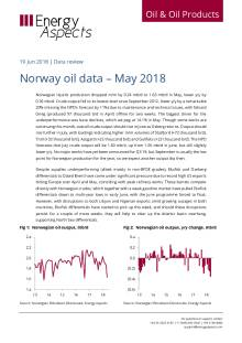 Norway oil data – May 2018 cover image