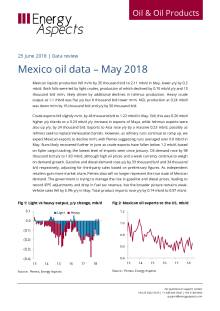 Mexico oil data – May 2018 cover image