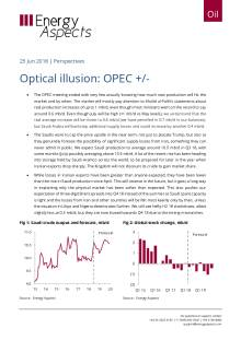 Optical illusion: OPEC +/- cover image