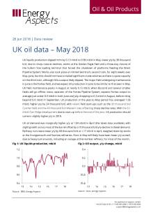 UK oil data – May 2018 cover image