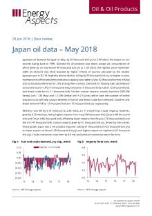 Japan oil data – May 2018 cover image