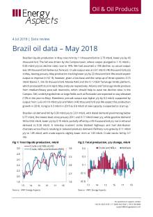 Brazil oil data – May 2018 cover image