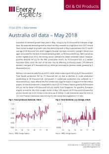 Australia oil data – May 2018 cover image