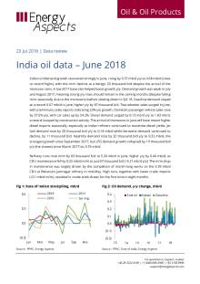 India oil data – June 2018 cover image
