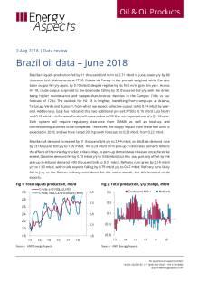 Brazil oil data – June 2018 cover image