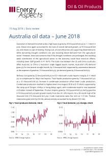 Australia oil data – June 2018 cover image