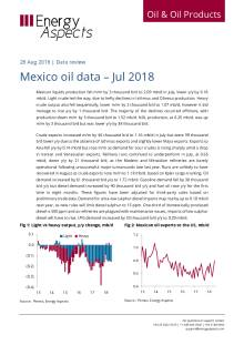 Mexico oil data – Jul 2018 cover image