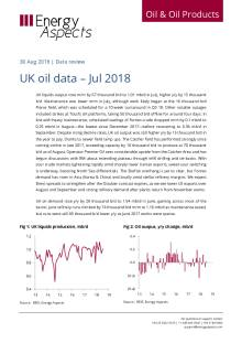 UK oil data – Jul 2018 cover image