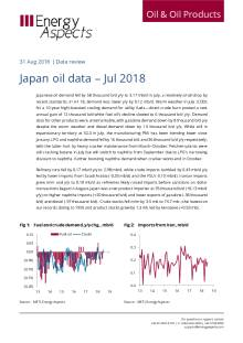 Japan oil data – Jul 2018 cover image