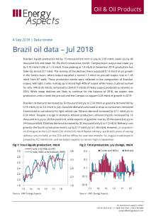 Brazil oil data – July 2018 cover image