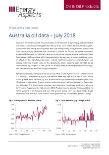 Australia oil data – July 2018 cover image