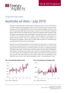 2018-09 Oil - Data review - Australia oil data – July 2018 cover