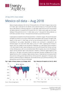 Mexico oil data – Aug 2018 cover image