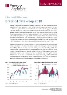 2018-11 Oil - Data review - Brazil oil data – Sep 2018 cover