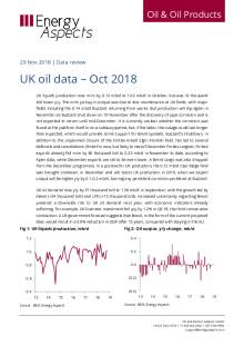 UK oil data – Oct 2018 cover image