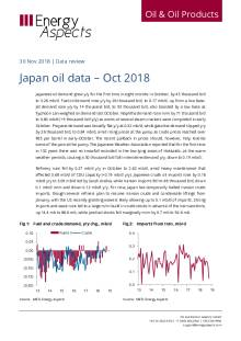 Japan oil data – Oct 2018 cover image