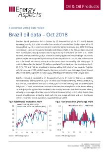 Brazil oil data – Oct 2018 cover image