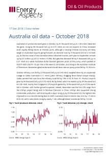 Australia oil data – October 2018 cover image