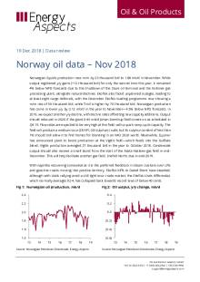 2018-12 Oil - Data review - Norway oil data – Nov 2018 cover