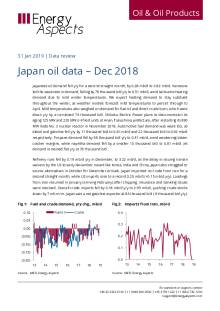 Japan oil data – Dec 2018 cover image