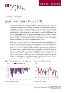 Japan oil data – Nov 2018 cover image