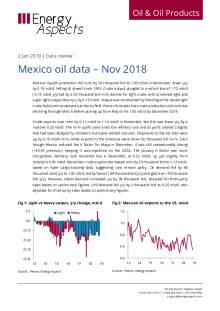 2019-01 Oil - Data review - Mexico oil data – Nov 2018 cover