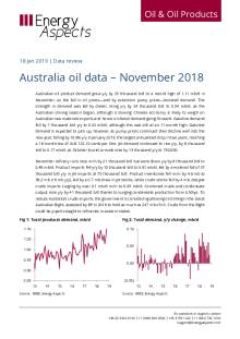 Australia oil data – November 2018 cover image