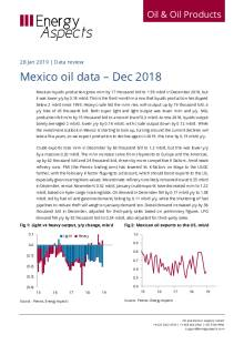 2019-01 Oil - Data review - Mexico oil data – Dec 2018 cover