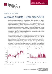 Australia oil data – December 2018 cover image