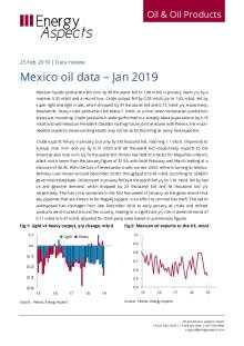 Mexico oil data – Jan 2019 cover image
