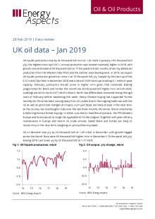 UK oil data – Jan 2019 cover image