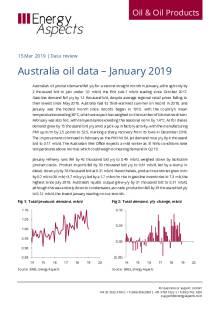 2019-03 Oil - Data review - Australia oil data – January 2019 cover