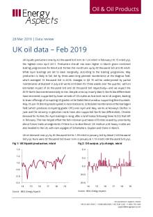 2019-03 Oil - Data review - UK oil data – Feb 2019 cover