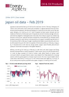 Japan oil data – Feb 2019 cover image