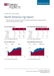 North America rig report cover