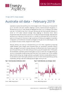 Australia oil data – February 2019 cover image