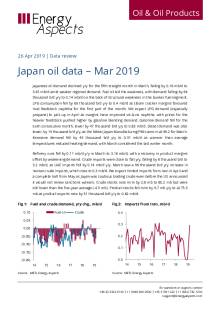 Japan oil data – Mar 2019 cover image